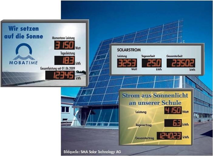 Standarddisplays für Solarenergie